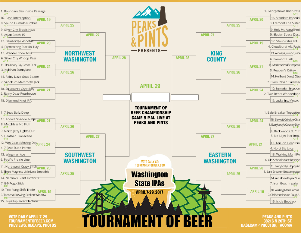 Tournament-of-Beer-IPAs-bracket