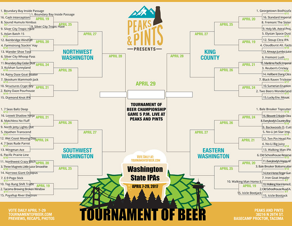Tournament-of-Beer-IPAs-bracket-April-10
