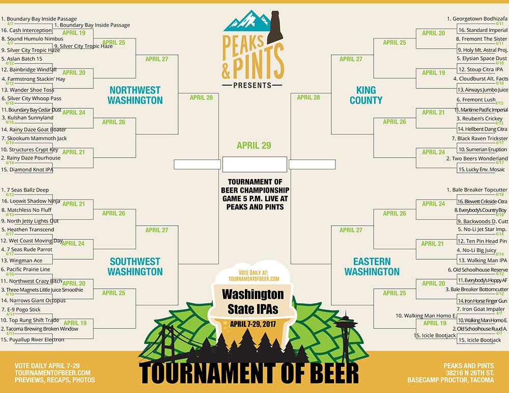 Tournament-of-Beer-IPAs-bracket-April-10