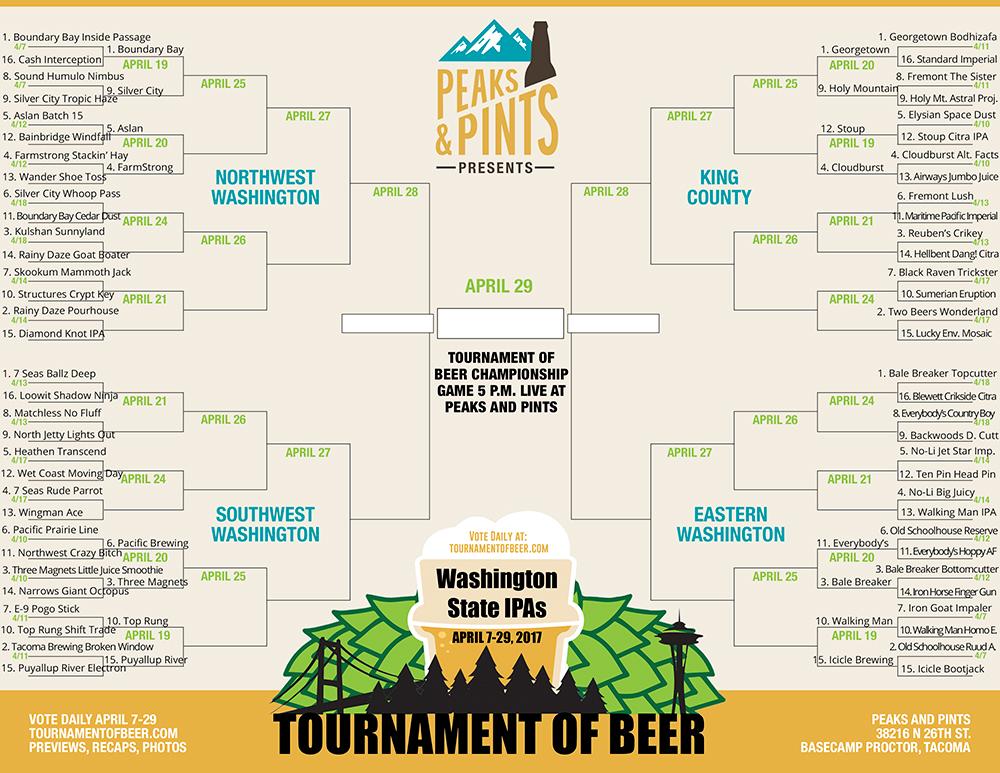 Tournament-of-Beer-IPAs-bracket-April-12-2017