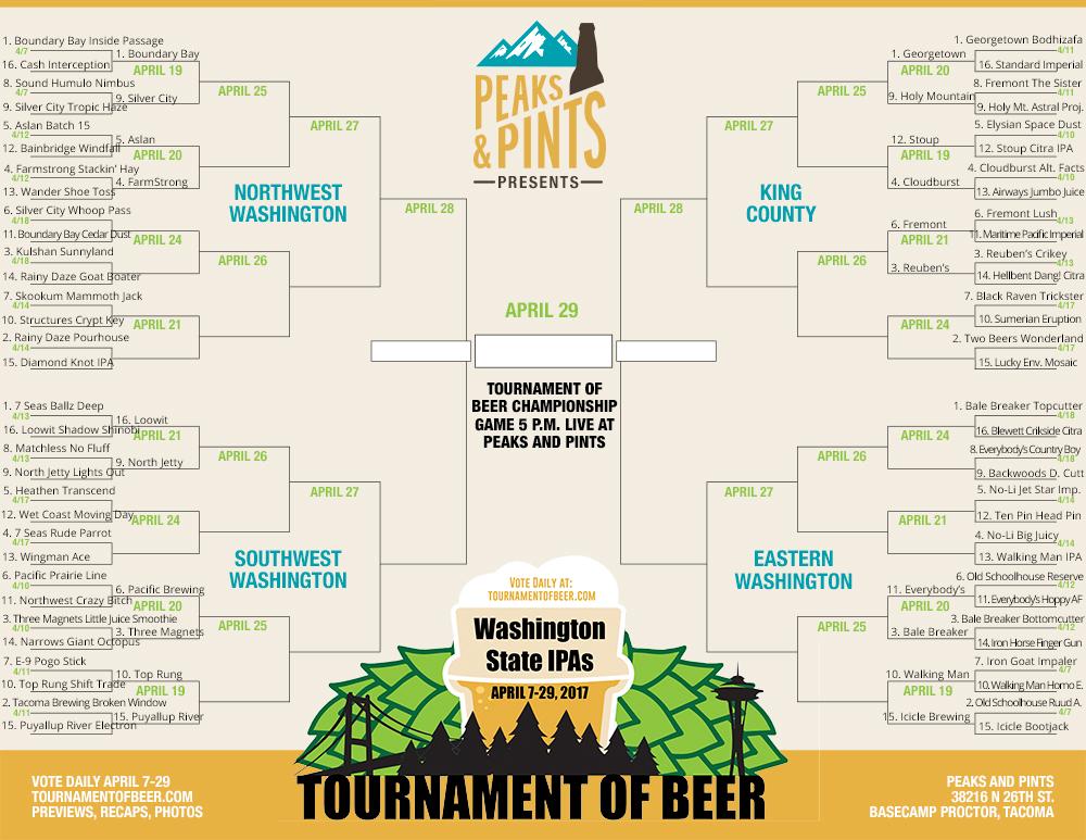 Tournament-of-Beer-IPAs-bracket-April-14