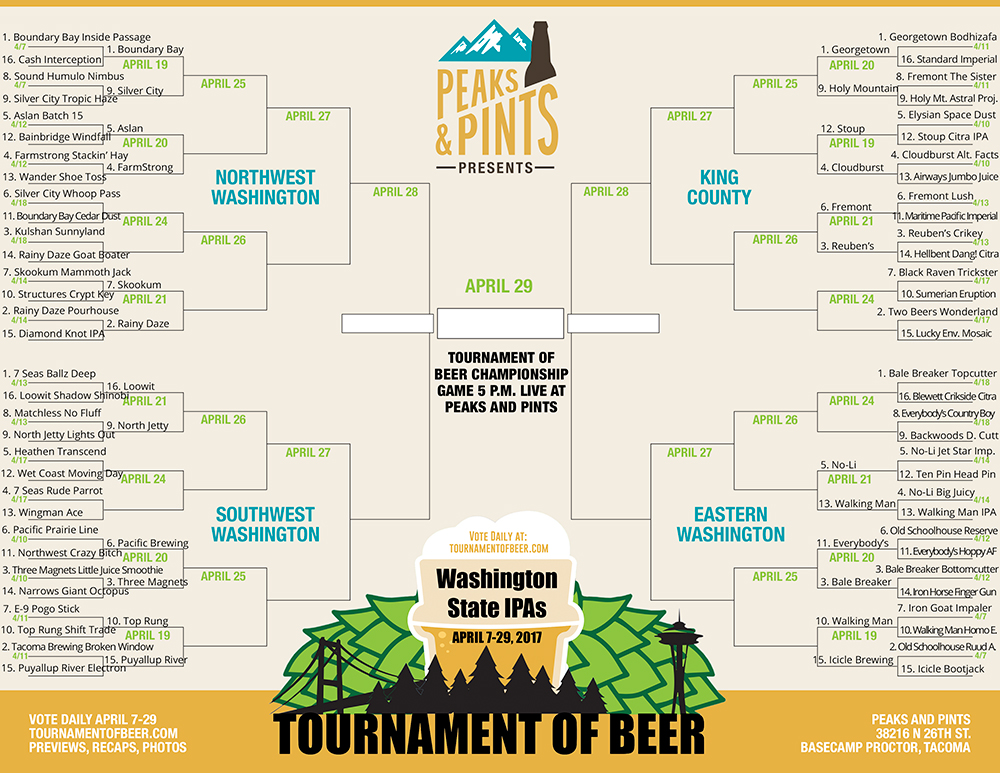 Tournament-of-Beer-IPAs-bracket-April-15