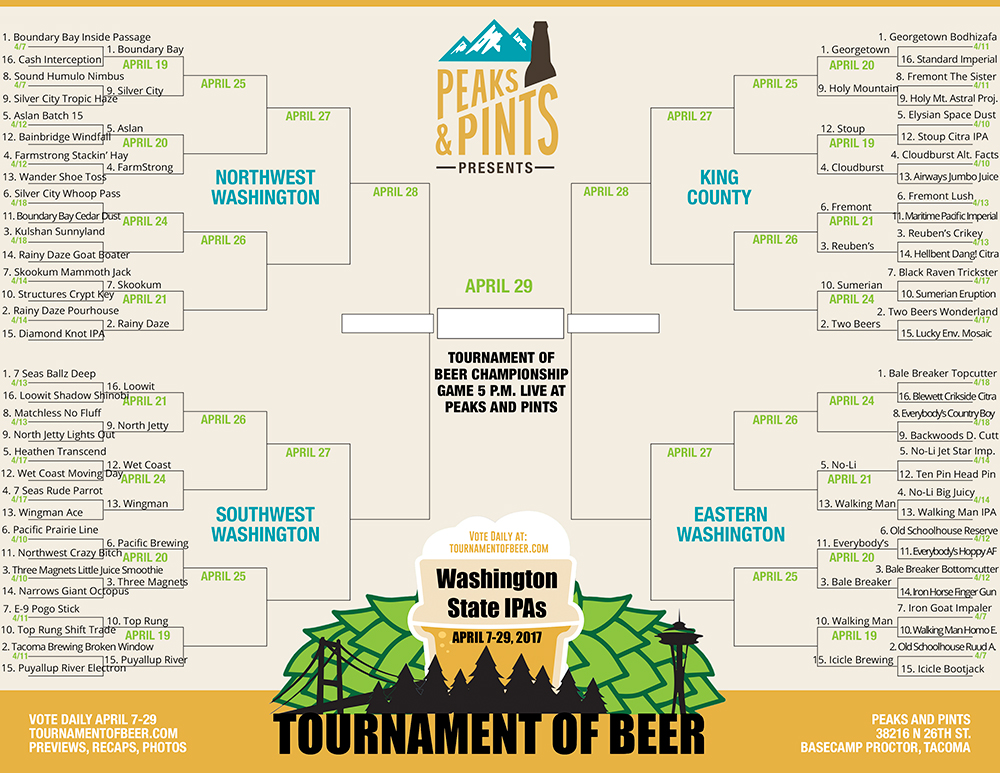 Tournament-of-Beer-IPAs-bracket-April-18