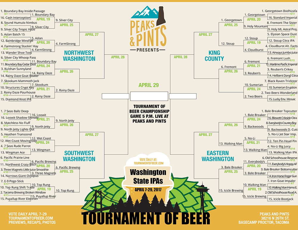 Tournament-of-Beer-IPAs-bracket-April-22