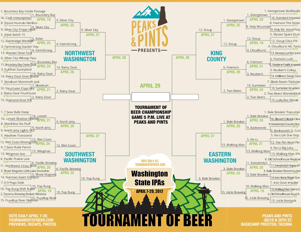 Tournament-of-Beer-IPAs-bracket-April-26